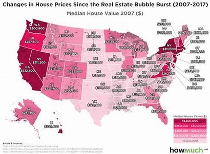 Bubble Estate Housing Prices Median 2007 Market