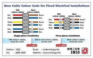 Electrical Control Wiring Color Code Standards