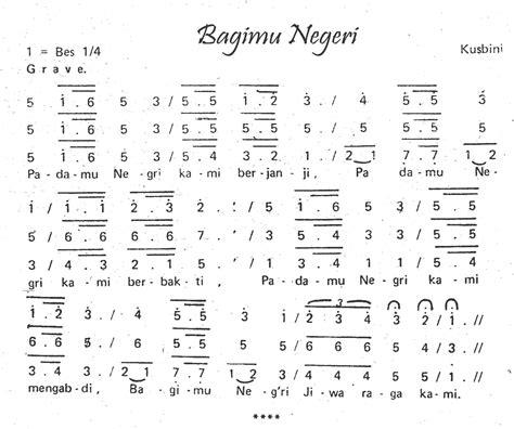 partitur lagu indonesia raya 4 suara paduan suara bagimu negeri kusbini tunas63