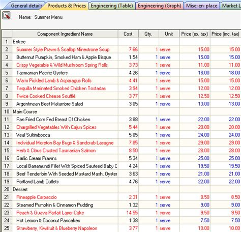 resort software product features generate market lists
