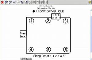 1996 Ford Taurus Firing Order  1996 Ford Taurus 6 Cyl What