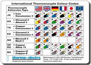 K Type Thermocouple Table Color Code
