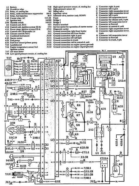 volvo 940 1992 wiring diagrams fuel controls carknowledge