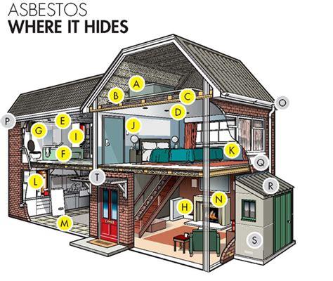 finding asbestos      find asbestos