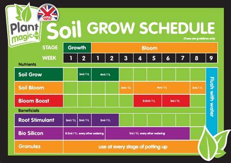 Growing Life Plant Magic Plus Grow Schedule
