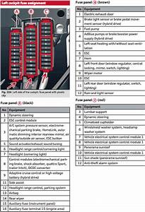 Audi Q5 Fuse Box Diagram