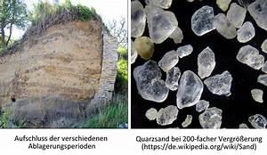 Besteht Sand Aus Muscheln : gc6g8dd gestein des jahres sand ein besonderes gestein ~ Kayakingforconservation.com Haus und Dekorationen