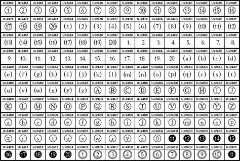 unicodeblock umschlossene alphanumerische zeichen wikiwand