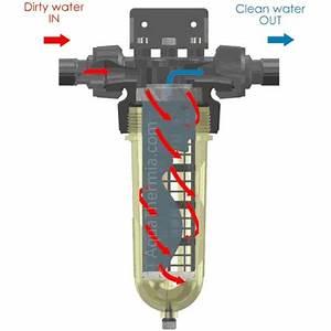 Filtration De L Eau : filtre eau manchette avec effet centrifuge 5 m3 h ~ Premium-room.com Idées de Décoration
