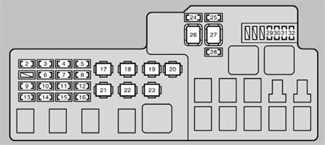 2002 Lexu Es300 Fuse Box lexus es300 2002 2003 fuse box diagram auto genius