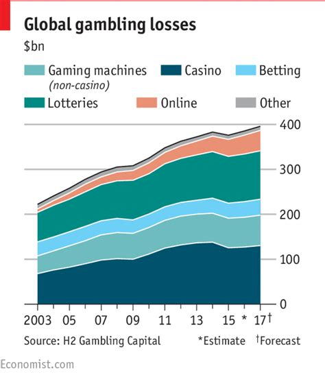 The World's Biggest Gamblers