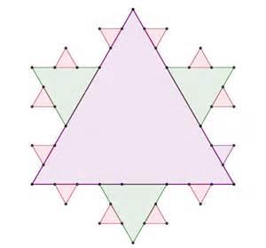 proportions math koch snowflake
