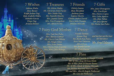 birthday sample invitation cinderella themes