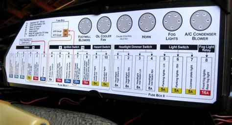Porsche 944 Ab Wiring Diagram by Made A Fuse Box Label For My 88 Page 3 Pelican Parts
