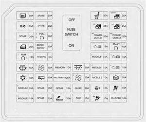 Hyundai Creta  2016 - 2018   U2013 Fuse Box Diagram