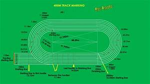 Athletic Track And Games Courts Easy Marking Plan