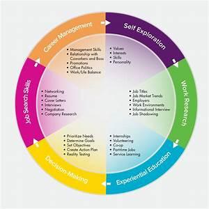 Internship And Career Center