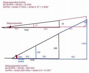 Rampe Berechnen : steigungswinkel trigonometrie steigung und steigungswinkel bei reibungsbahnen und ~ Themetempest.com Abrechnung