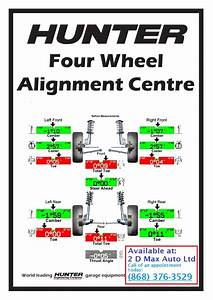 Service Manual  How To Do Wheel Alignment On A 2008