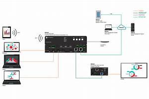 4k  Uhd Five-input Universal Switcher With Wireless Presentation Link