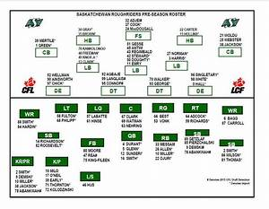 The Blair Necessities  Riders Depth Chart For Northern Kickoff