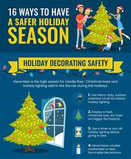 holiday safety tips for christmas - Christmas Decorating Safety Tips