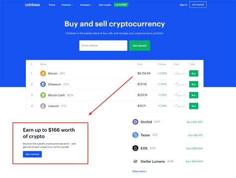 On the 1st of each month, the accrued interest from the prior month is charged to your account. Coinbase Review: How You Earn Up To $166 Dollars For Free
