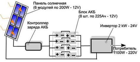 Исследование теплотехнических характеристик солнечного коллектора