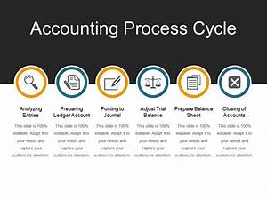 Accounting Process Cycle Powerpoint Images   Template ...