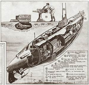 World War I German U Boat Diagram