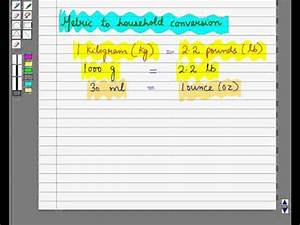 Metric Conversion Chart Coversions Convert Measurements Within The Apothecary And