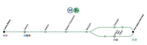 metro port royal ligne 7 ligne 7 bis 224 en m 233 tro