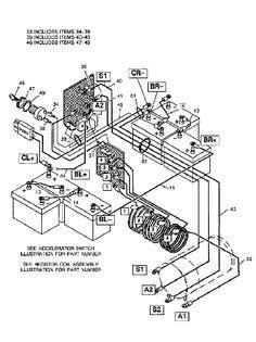 Harley Davidson Golf Cart Wiring Diagram Love This