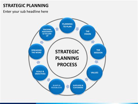 Strategic Planning Powerpoint Template  Sketchbubble. Lawn Service Flyers. Graduation Open House Ideas. Pipe Saddle Template Calculator. Conservation Biology Graduate Programs. Free Funeral Program Template Word. Nursing Student Resume Template. Printable Minnie Mouse Invitations. Facebook Event Banner