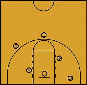 Description Basketball Positions Svg