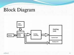 Solar Based Smart Refrigerator