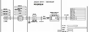 What Is Instrument Loop Diagrams