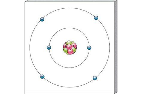 What is the Bohr model for carbon?   Socratic