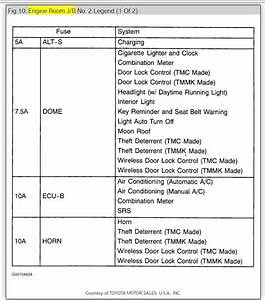 Fuse Box  How Do You Replace A 100 Amp Alternator Relay