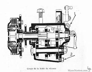 Alcyon 1930 Gearbox Diagram