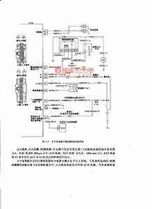 Index 82 - - Automotive Circuit - Circuit Diagram