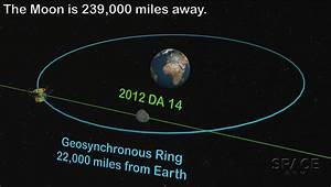 Watch Asteroid 2012 DA14 Buzz Earth Feb. 15 Here: 4 Webcasts