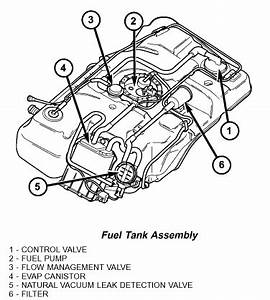 dodge neon fuel vapor leak detection pump dodge free With fuel line diagram further 2001 pt cruiser leak detection pump location