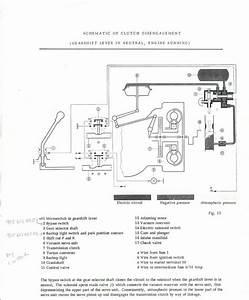 Porsche Sportomatic Wiring Diagram