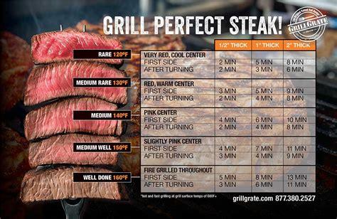 Grillgrate's Friday Night Steak Club