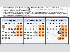 El Blog de WallStreet Calendario de Bolsas USA, M