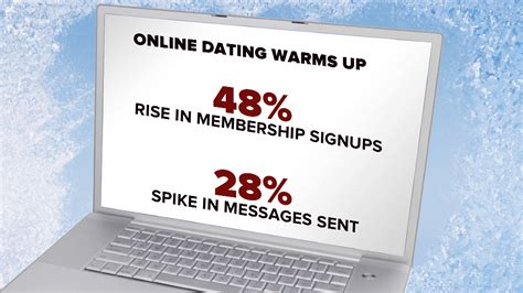 Get the best dating app for singles and find a match based on who you really are and.