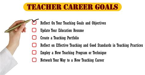 career goals reflect plan prepare and take