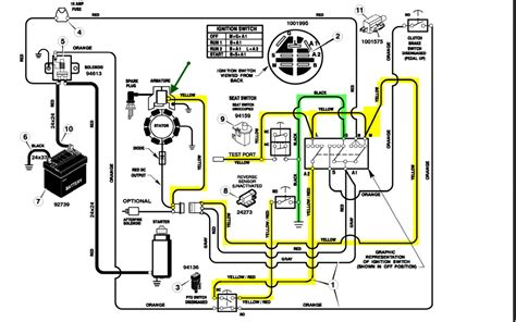 Wiring Diagram For Key Switch by Briggs And Stratton 12 5 Hp Engine Diagram Wiring