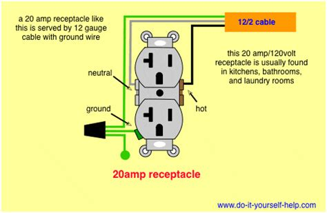 Wiring A Receptacle Outlet by 120 Volt Wire Diagram Wiring Diagrams